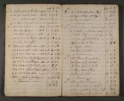 Cargo book of the whalers Friendship and Dorothy, 1833 and 1834